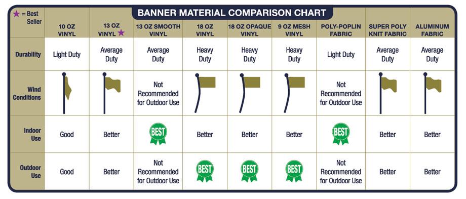 Banner Comparison Chart
